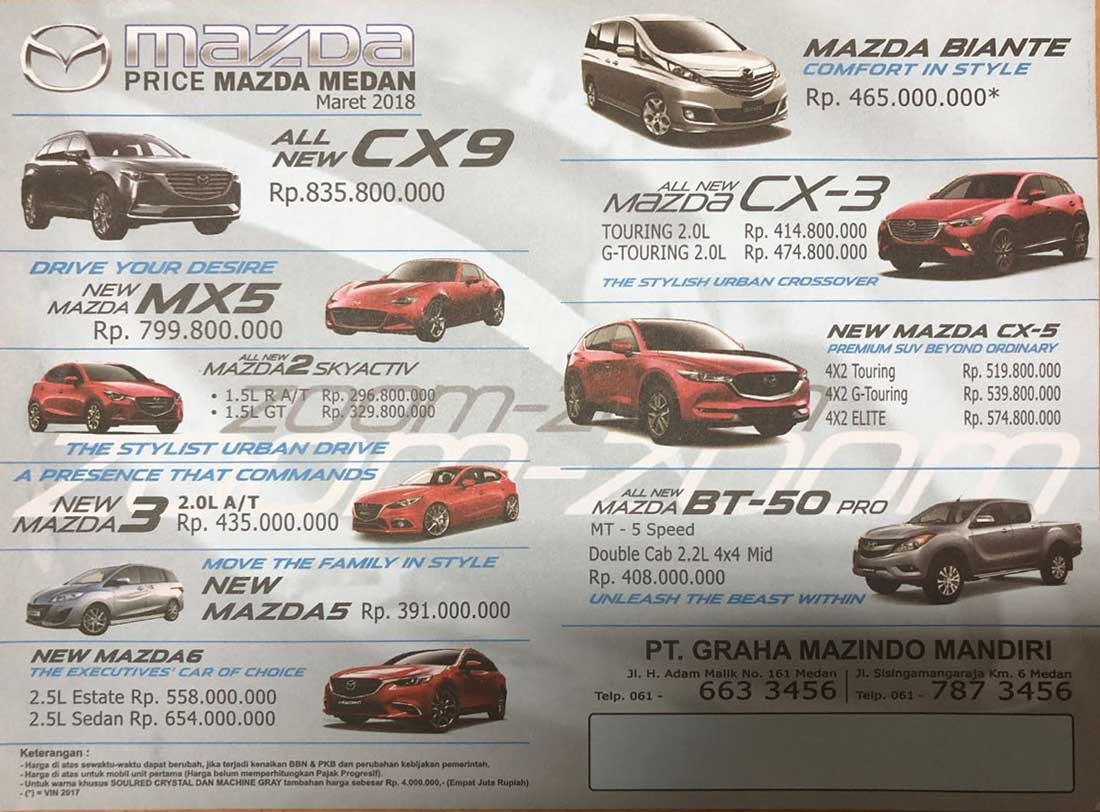 Sales Marketing Mobil Dealer Mazda Medan