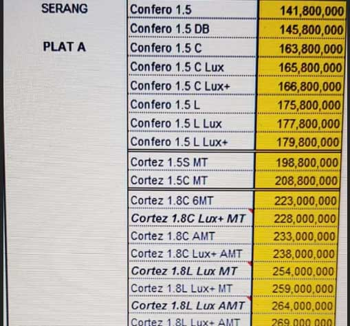 Harga 1 Mobil Wuling By Sony
