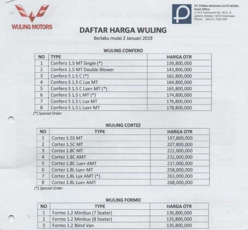 Harga Mobil Wuling By Afrian