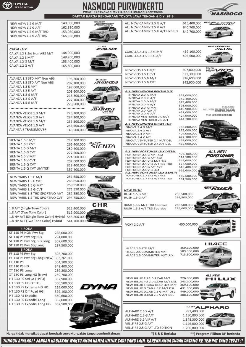 Harga Toyota By Januar