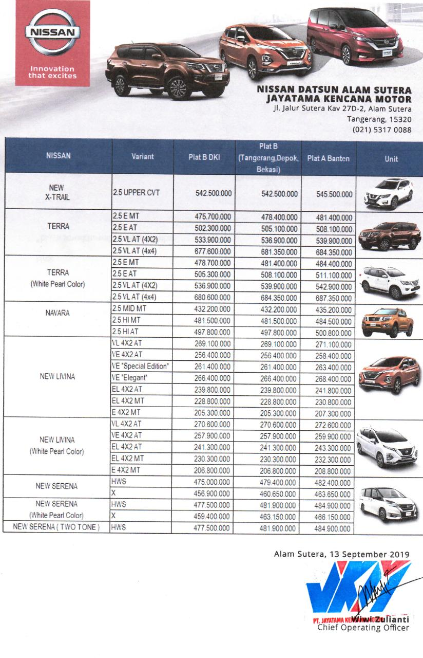 Harga Mobil Nissan By Dilam 1
