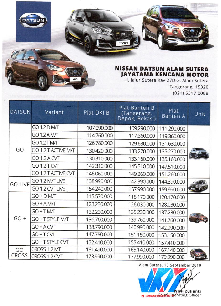 Harga Mobil Nissan By Dilam 2